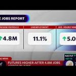 The Economy Is Roaring Back! Jobs Surge By 4.8 million And The Jobless Rate Fell to 11.1%
