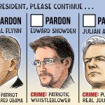 Pardon Checklist