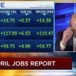 WATCH: Biden's Latest Economic Numbers Were So Bad a CNBC Host Thought They Were a Typo